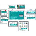 Teamcenter 製品コストマネジメント 製品画像