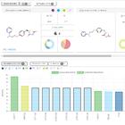ターゲット・作用機序予測プラットフォーム『CLARITY』 製品画像