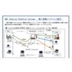 電子承認システムDigital Workflow System 製品画像
