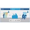 【入退室管理システム】カメラ映像との連携で高いセキュリティ 製品画像