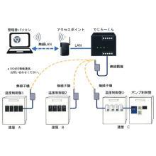 【事例】集中監視:構内に分散した制御盤、複数のメーカーの計器 製品画像