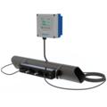 Badger Meter Dynasonics超音波流量計 製品画像