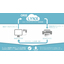 クラウドベースカラーマネジメントツール『ORIS LYNX』 製品画像
