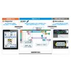 製造ソリューション連携によるスマート工場化への促進 製品画像