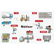 次世代実績収集システム 実績班長 製品画像