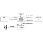 工程管理システム(APICTLight、金属加工業 D社様) 製品画像