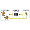 【低周波騒音対策】位相制御システム 製品画像