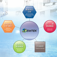 『水質測定・分析/計測機器の販売』 製品画像
