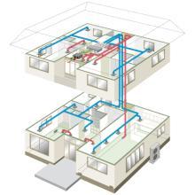 全館24時間換気冷暖房システム『エアフル』※低ランニングコスト 製品画像