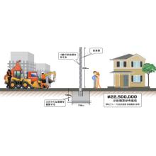 工事現場用 仮囲いパネル『防音アフィラウォール』 製品画像