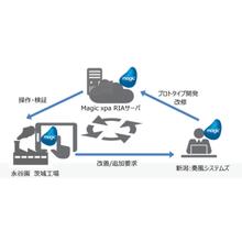 【導入事例】株式会社永谷園 様 製品画像