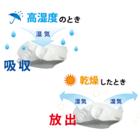 ゼオライトの吸放湿とは? 製品画像