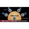 『抗ウイルス・防カビ・抗菌』塗装 製品画像