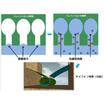 ドレインベルト及びドレインパイプを利用した土木排水システム 製品画像