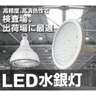 高精度・高演色性の業務用ライト『水銀灯タイプLED』 製品画像