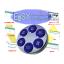 営業見積作成支援コンフィグレータ「E@SYコンフィグレータ」 製品画像