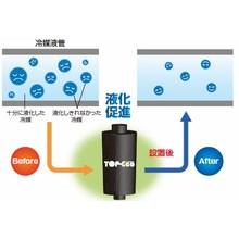 冷媒リアクターパイプ『TOP-Eco(トップエコ)』 製品画像