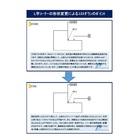 『切削加工・研磨加工におけるコストダウン』※資料プレゼント 製品画像