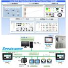 InduSoft活用事例Seedsware社(CE/Linux) 製品画像
