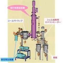 短行程蒸留装置『Short Path Distillator』 製品画像