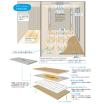 床ふく射パネル YFPシステム 全空気式床ふく射冷暖房システム 製品画像