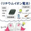 「リチウムイオン電池選定の基礎知識」※ウェビナー開催します! 製品画像