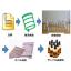 【受託事例】企画段階の商品のサンプル製造をしたい 製品画像
