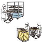 食品をラクに昇降! 水洗いできて衛生的な防錆型シザーリフト 製品画像