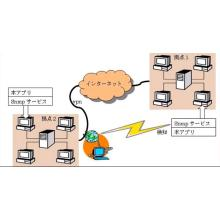 Macアドレス監視 Mac Address Monitor 製品画像