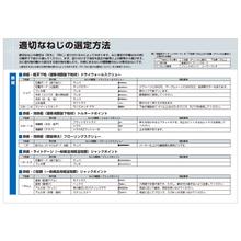 ヤマヒロ ねじに関するテクニカルノート 製品画像