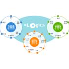総合物流管理システム『=LogiCS』 製品画像