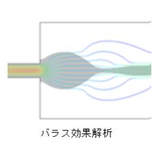 高精度多相流熱流体解析ソフトウェア『mSolve』による受託解析 製品画像