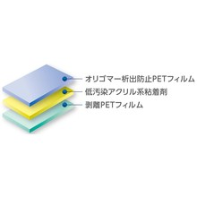 耐熱保護工程材粘着シート『HR50-H915(10)シリーズ』 製品画像
