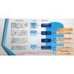 設備台帳整備の支援、設備の維持管理支援ソリューション 製品画像