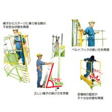 安全体感装置 製品画像