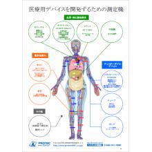 『医療用製品の開発・品質検査用 トルク測定機』※カタログ進呈 製品画像