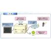 環境監視システム「水質バイオモニタリングシステム」 製品画像