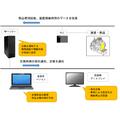 【課題解決事例】設備保全スケジュール 製品画像