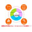 SPI 販売管理 業務テンプレート 製品画像