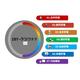 製造業向けERPパッケージ『IBT-クラウド7』 製品画像