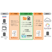 【事例】社内・外のデータ連携をRPAツールと使い分け完全自動化 製品画像