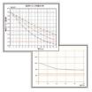 コンクリート構造物の劣化診断とLCC評価システム『DIALLC』 製品画像