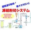 凍結粉砕システム 製品画像