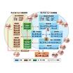 生産管理システム『R-PiCS』 製品画像