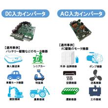 【モータインバータ】電力変換コンバータの開発~量産 製品画像