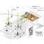 近接照射イミュニティ試験システム(自動車メーカー規格対応 製品画像