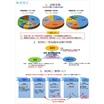 【資料】食品を対象とする臨床試験 製品画像