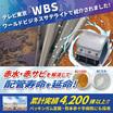 テレビ東京「WBS」で紹介されました!バッキンガム宮殿でも採用! 製品画像