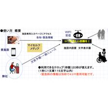 電子文字情報機『マイセルフ・メディア』 製品画像