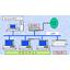 統合業務システム『CASE-Pro 紙器版』 製品画像
